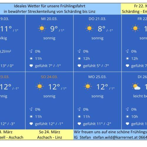 Feinstes Wetter ist angesagt für unsere Frühlingsfahrt!