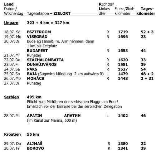 20201109_Zeitplan_65_TID_20213